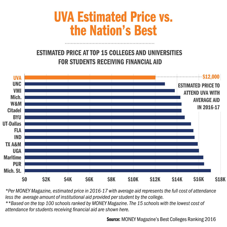 Graphic - net price