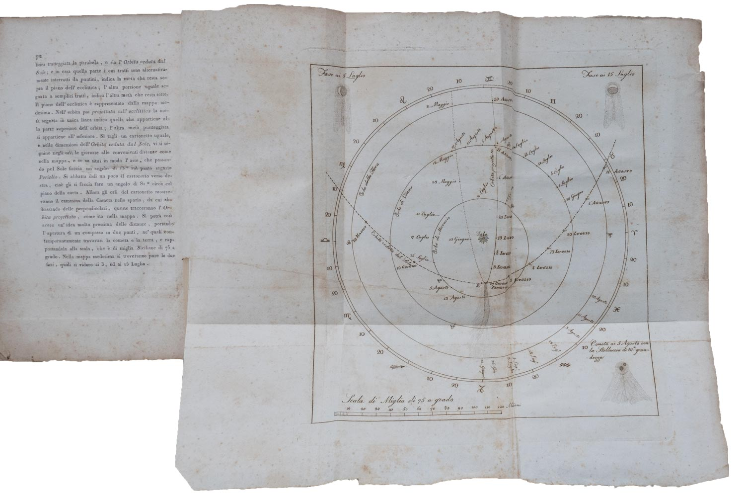 From a book in Sam Lemley's collection, this fold-out map records the path of the Great Comet of 1819.