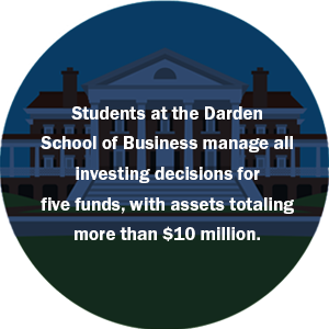 Students at the Darden School of Business manage all investing decisions for five funds, with assets totaling more than $10 million.