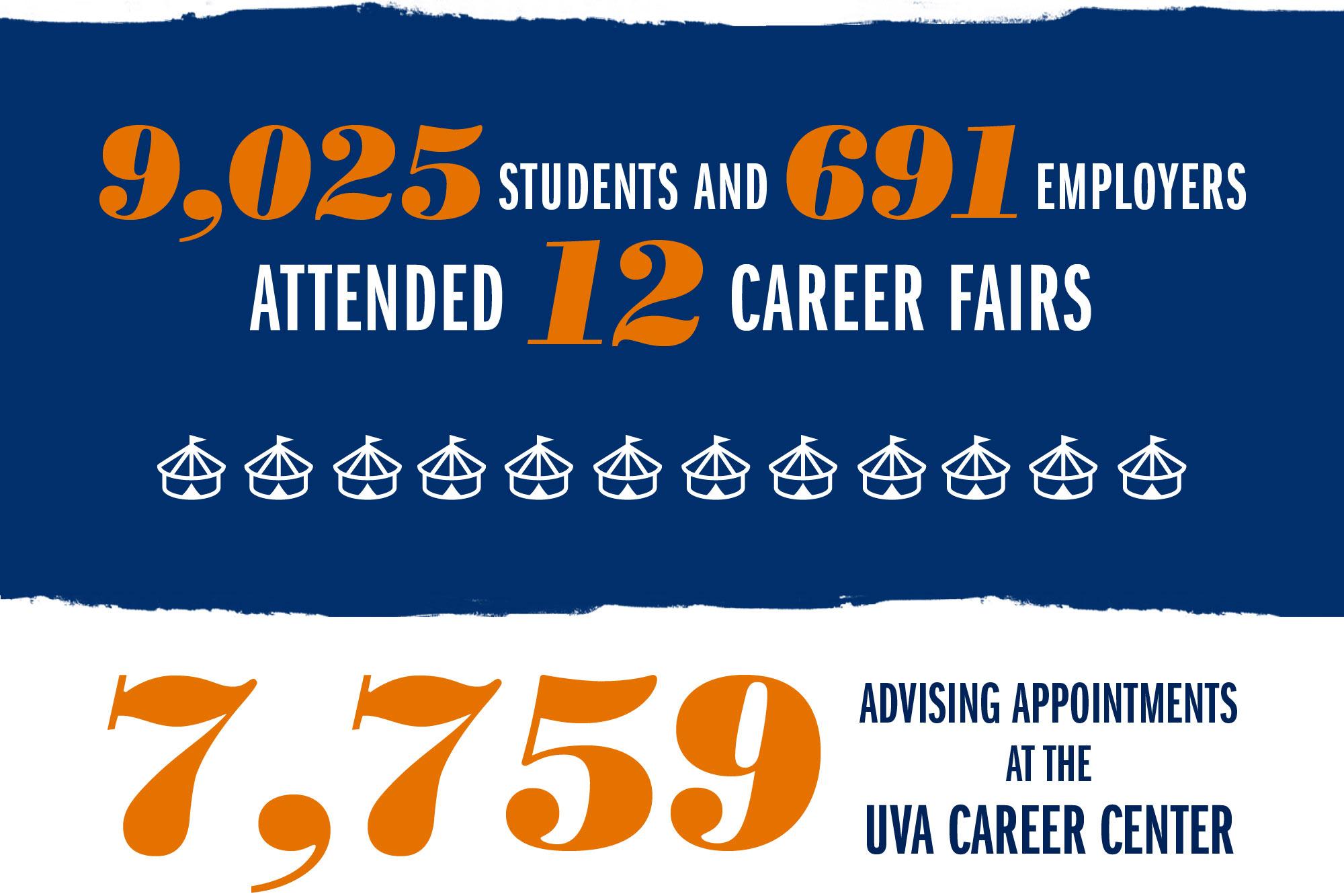 Graduation career stats