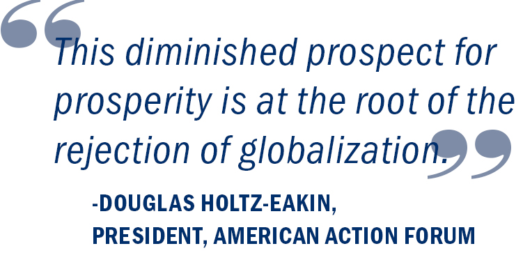 """This diminished prospect for prosperity is at the root of the rejection of globalization."" Douglas Holtz-Eakin, President, American Action Forum"