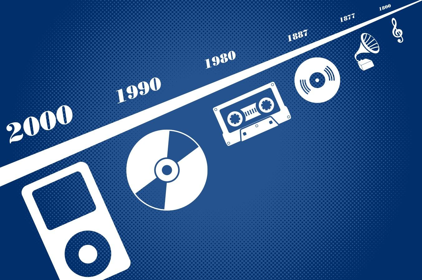 Anatomy of the Perfect Song: An Abridged History of Manufactured ...